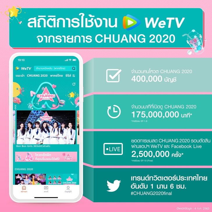 wetv_infographicth_chuang202