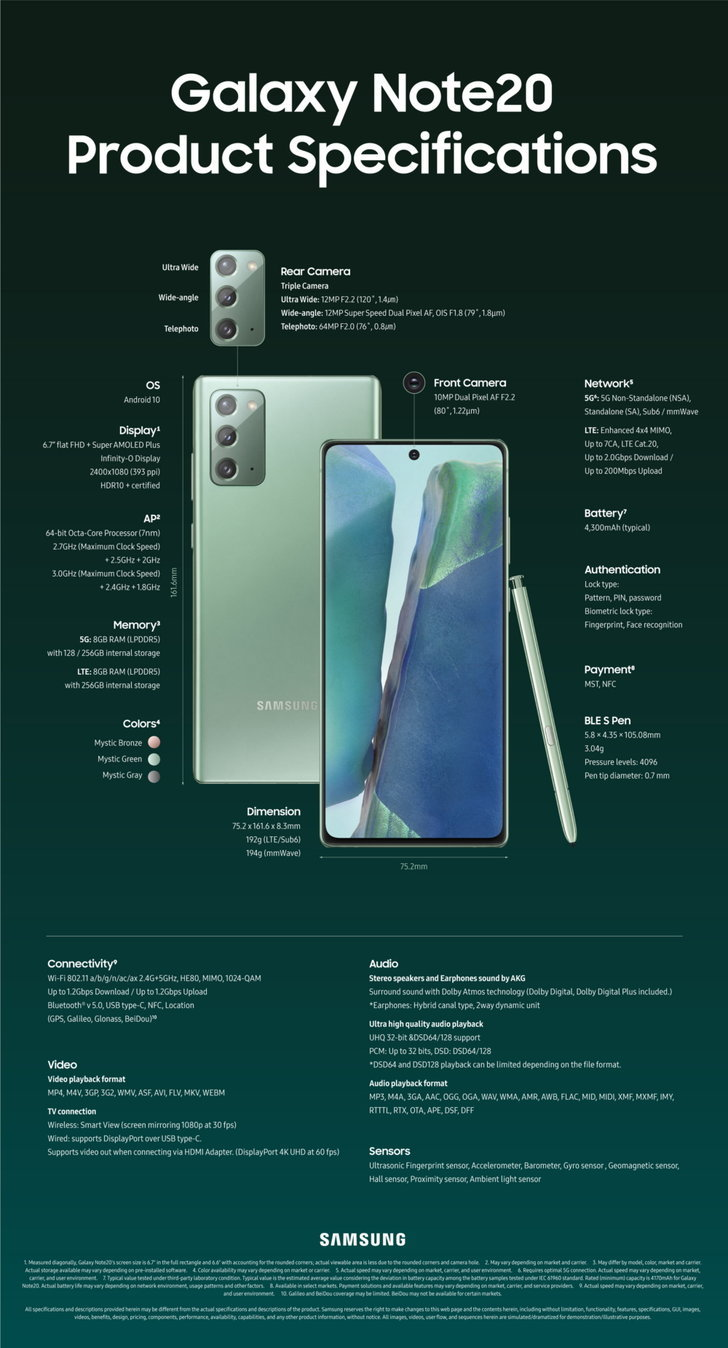 note20-series-specifications_