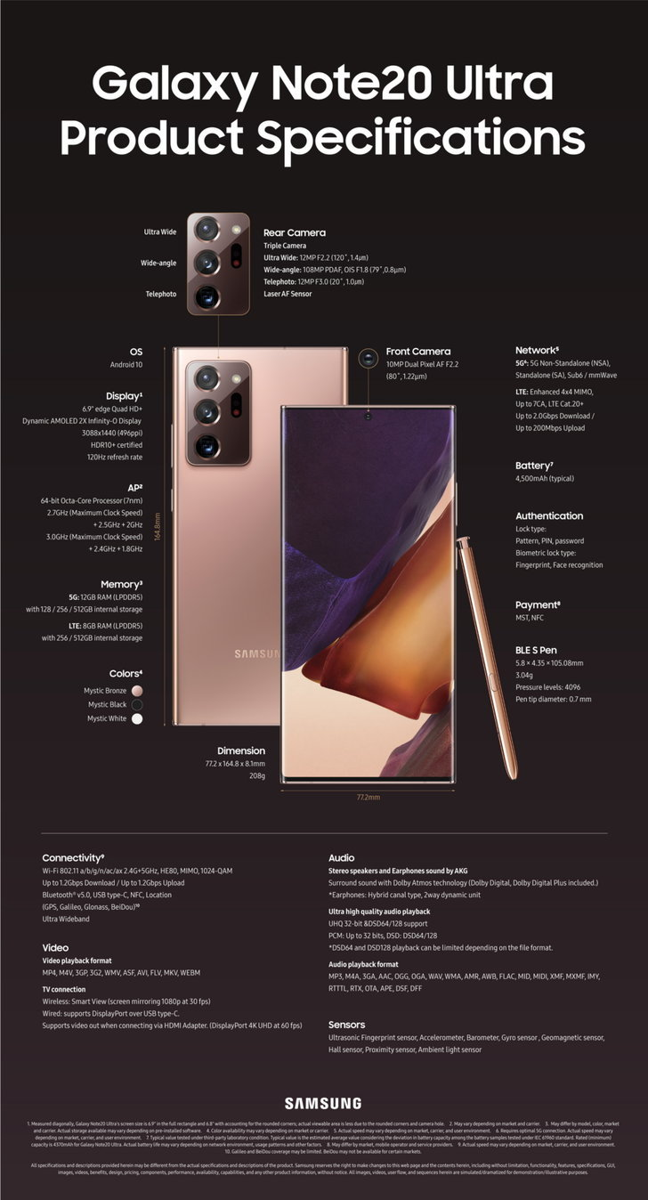 note20-series-specifications__1