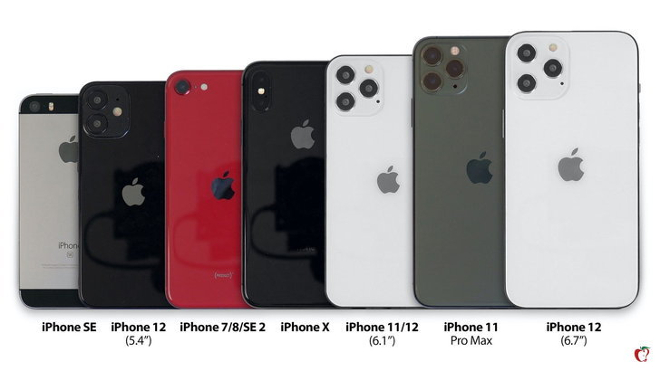 iphone-12-compared-c