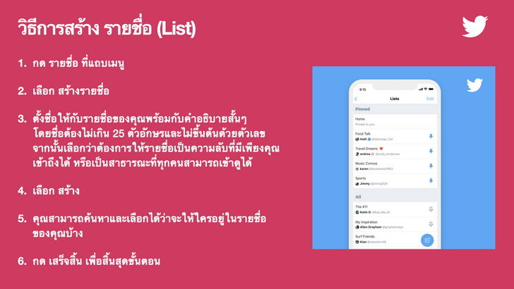 list(tha)_h