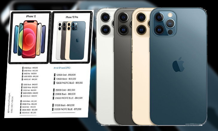 สำรวจราคา iPhone 12 / 12 Pro เครื่องหิ้วจาก MBK แพงสุดทะลุ 7 หมื่น