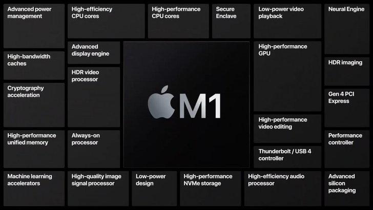 apple-m13