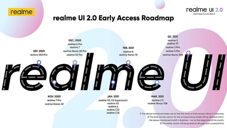 realme_and11_roadmap
