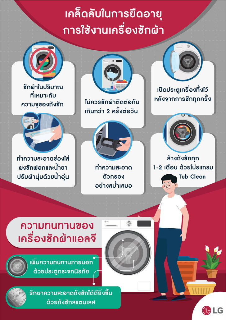 lg-infographic_how-to-exten