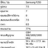 พรีวิว Samsung F250