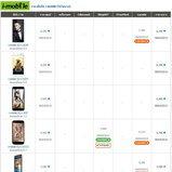 ราคามือถือ i-mobile (ไอโมบาย)