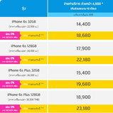 โปรโมชั่น iPhone 6s dtac