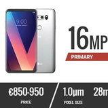 LG G6/V30