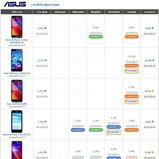 ราคาโทรศัพท์มือถือ-Asus