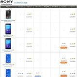 ราคาโทรศัพท์มือถือ-Sony