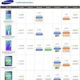 ราคาโทรศัพท์มือถือ-Samsung