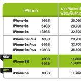 โปรโมชั่น iPhone 5s