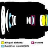 Nikon AF-S DX VR 16-85 f3.5-5.6G ED
