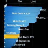 LG Optimus Me