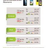 ย้ายค่ายมา AIS 3G