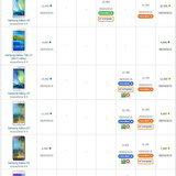 ราคามือถือ Samsung (ซัมซุง)