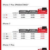 โปรโมชั่น iPhone 7 จาก Truemove H