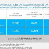 โปรโมชั่น iPhone จาก dtac