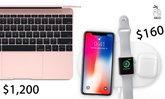 MacBook 13 นิ้วใหม่ 2018 อาจมีราคาเริ่ม 1,200 ดอลลาร์, AirPower 160 ดอลลาร์, ไม่มี iPad mini รุ่นใหม