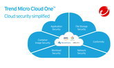 เทรนด์ไมโคร เปิดตัว ผลิตภัณฑ์ Trend Micro™ XDR และ Trend Micro Cloud One ระบบความปลอดภัยใหม่