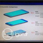 หลุดรายละเอียด iPhone ทั้งสองรุ่นส่งตรงจาก Foxconn!