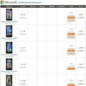 ราคาโทรศัพท์มือถือ-Microsoft