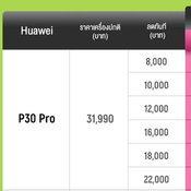โปรโมชั่น Huawei P30