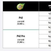 โปรโมชั่น Huawei P40 Pro