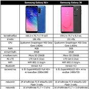 เปรียบเทียบ Galaxy A6+ และ Galaxy J8