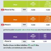 โปรโมชั่น iPhone 6 / iPhone 6s
