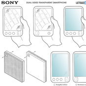 ภาพมือถือจอใสของ Sony