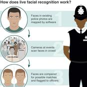ญี่ปุ่นเจ๋ง พัฒนาระบบ AI จดจำใบหน้าแม้จะสวมใส่หน้ากากอนามัย