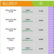 โปรโมชั่น iPhone 12