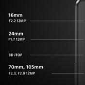 หลุดตัวอย่างภาพถ่ายจาก Sony Xperia 1 III สมาร์ตโฟนกล้อง Optical Zoom ที่แท้จริง