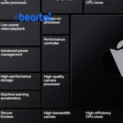 MacBook ตัวแรกที่ใช้ชิป Apple Silicon อาจมีราคาเริ่มต้นเพียง 25000 บาทเท่านั้น
