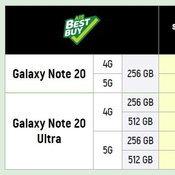 โปรโมชั่น Samsung Galaxy Note 20