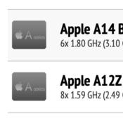 เปิดคะแนน Apple A14 Bionic รุ่นใหม่ จะแรงกว่า iPad Pro หรือไม่ มาดูกัน