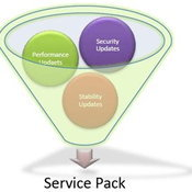 Windows XP Service Pack 3 Overview