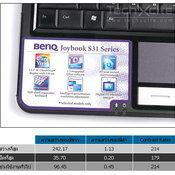 รีวิว BenQ Joybook S31