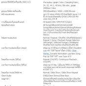 Sony : WALKMAN Video MP3 - NWZ-S615F