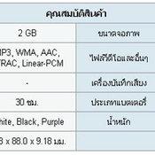 Sony : Walkman Video MP3 NW-A805
