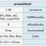 Sony : Walkman MP3 NW-E015F