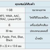 Sony : Walkman MP3 NW-E013F