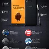 Samsung Galaxy Note 4 round up