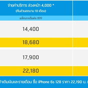 โปรโมชั่น iPhone 6s จาก dtac
