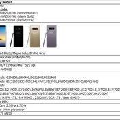 โปรโมชั่น ของแถม Galaxy Note 8