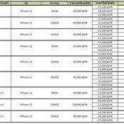 ราคารวม iPhone 11 / 11 Pro / 11 Pro Max