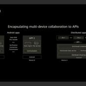Huawei เปิดตัว HarmonyOS 20 ใช้งานได้ในทุกอุปกรณ์ เตรียมใช้จริงปีหน้า พร้อมปล่อยเครื่องมือพัฒนาวันนี้
