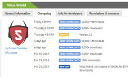 Virus Shield แอพฯสแกนไวรัสมหาภัย! หลอกขายบน Play Store 3.99$